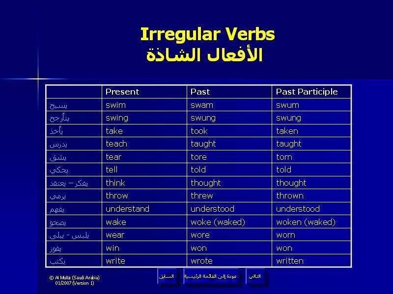 قواعد اللغة الانجليزية كاملة باللغة العربية